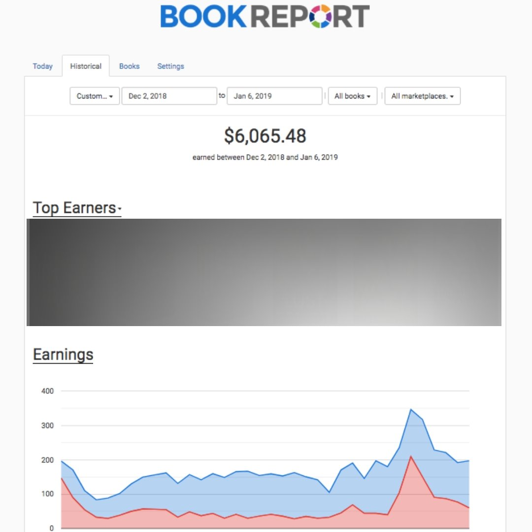 kindle publishing earning 6065 in a week