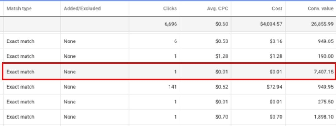 adwords conversion screenshot