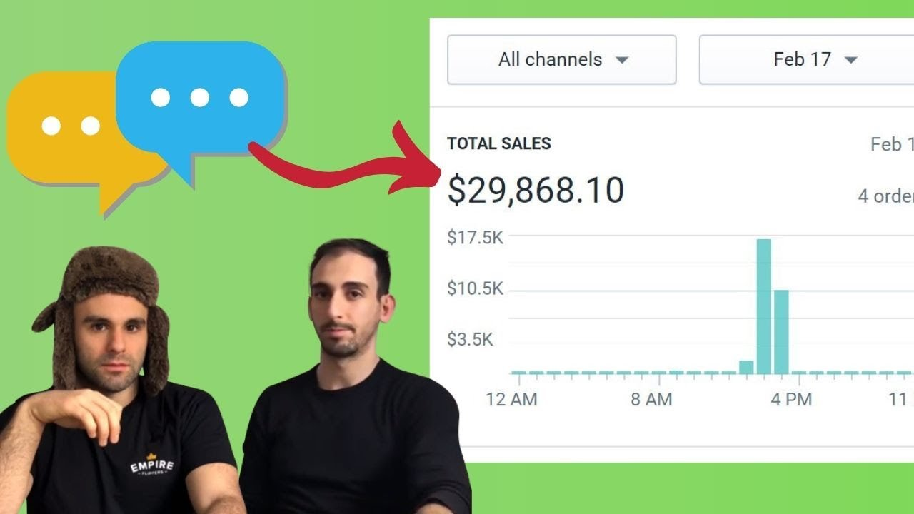 Best Live Chat for Shopify Dropshipping
