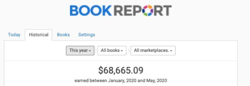 Selling Books on Amazon: Our KDP Income for 2020 so Far